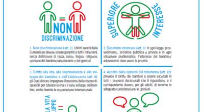 """Trentennale della ratifica italiana della Convenzione ONU sui diritti dell'infanzia e dell'adolescenza. Iniziativa UNICEF """"Lunga vita ai diritti"""""""